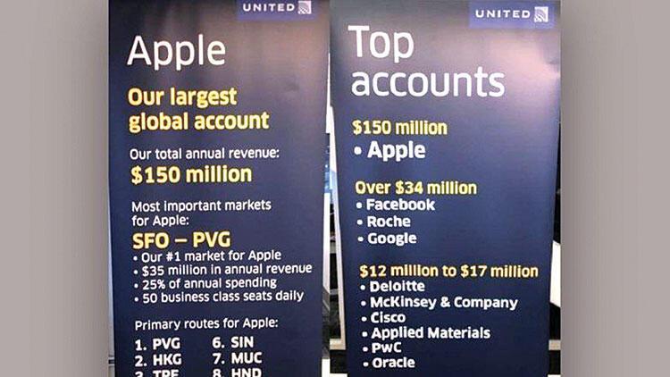 Apple, Çin'e günde 50 business koltuk alıyor