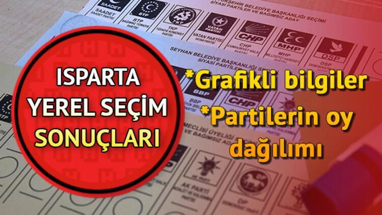 Isparta 31 Mart seçim sonuçları ve partilere göre oy oranı dağılımları