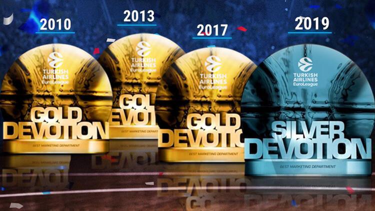 Anadolu Efes, EuroLeague Devotion Pazarlama Gümüş Ödülü'nün sahibi oldu