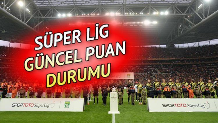 Süper Lig'de 1. hafta maçları tamamlandı! İşte Süper Lig puan durumu