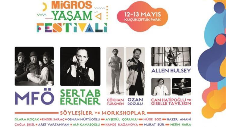 İyi Yaşamın Sırları Birbirinden Ünlü Konuklarla 'Migros Yaşam Festivali'nde Açığa Çıkıyor