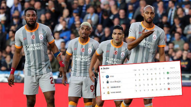 Galatasaray puan durumunda kaçıncı sırada? (Şampiyonlar Ligi A Grubu sıralaması)