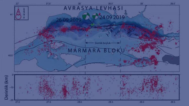 Son dakika! İTÜ'den son dakika İstanbul depremi açıklaması