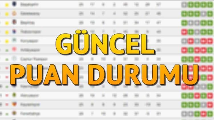22 Ekim Süper Lig puan durumu, fikstür, kalan maçlar ve maç sonuçları!