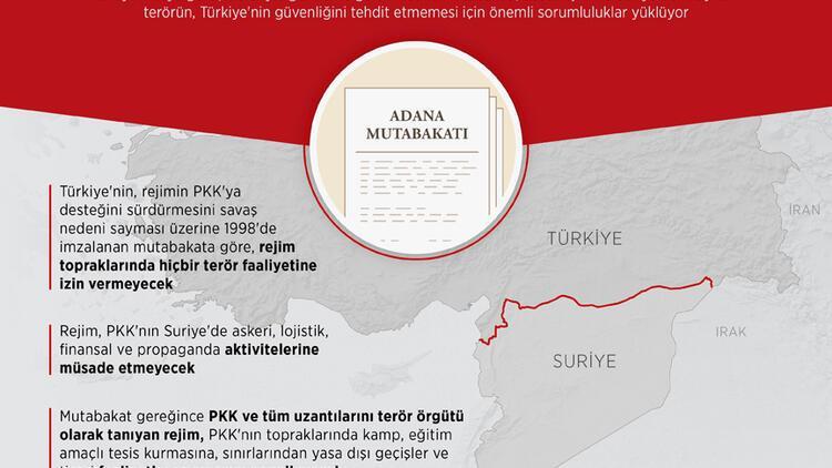 Adana Mutabakatı nedir? Mutabakat metninin içerisinde neler yer alıyor?