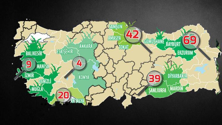 Türkiye'nin yabancıları