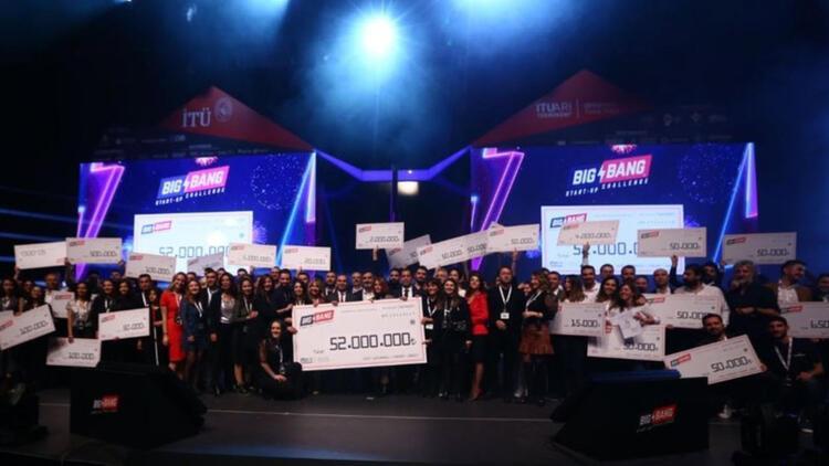 Big Bang Start-up Challenge yarışmasından 52 milyon liralık kaynak