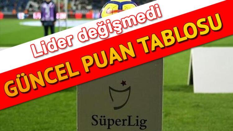 Beşiktaş liderlik koltuğuna yaklaştı! Süper Lig'de 14. hafta güncel puan durumu