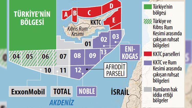 Rum-İsrail gaz krizi