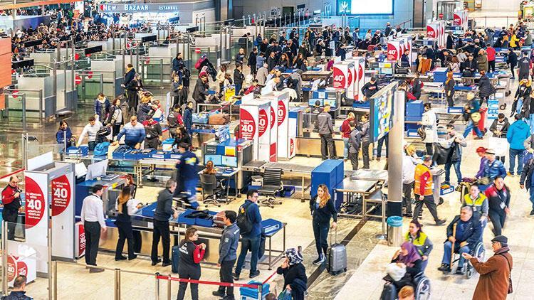 İşte havalimanlarında yeni dönemin detayları