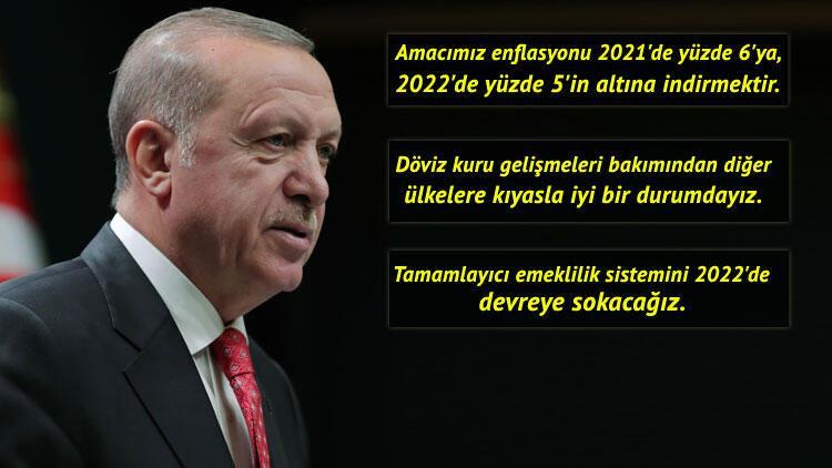 Cumhurbaşkanı Erdoğan açıkladı! İşte yeni normalleşme döneminde ekonomi hamleleri