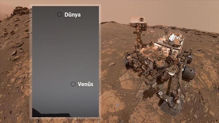 Dünya ve Venüs aynı fotoğraf karesine girdi!