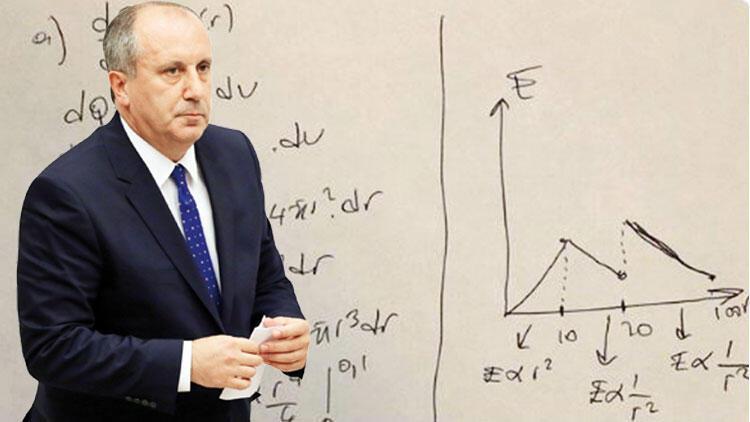 'Fizik de siyaset de sabır işidir'