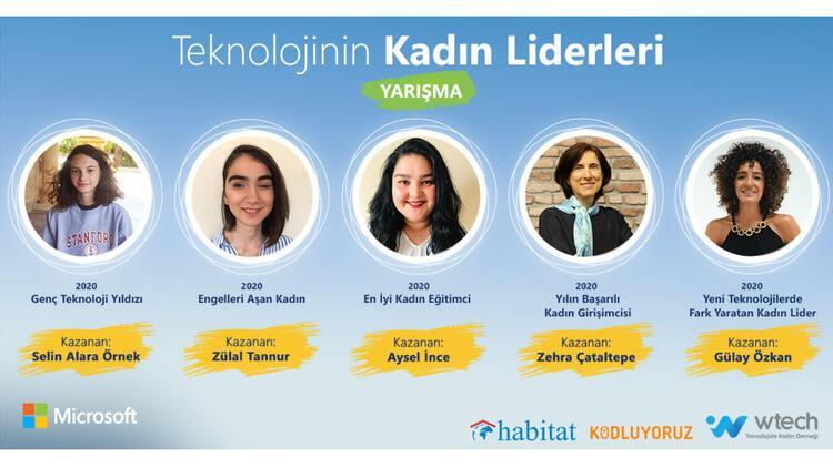 Teknolojinin Kadın Liderleri Türkiye'nin geleceğine ışık tutuyor