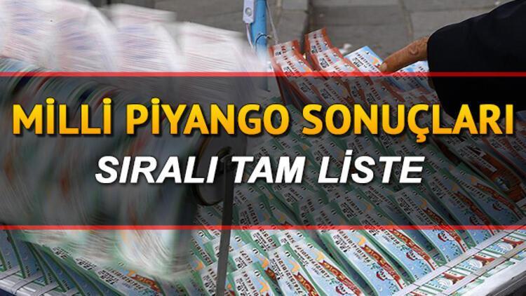 Milli Piyango 29 Haziran 2020 çekiliş sonuçları ve sıralı tam liste belli oldu - MPİ bilet sonucu sorgulama ekranı