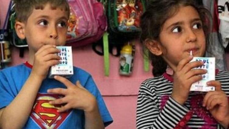 Okullarda dağıtılan sütlerin tahlil sonuçları