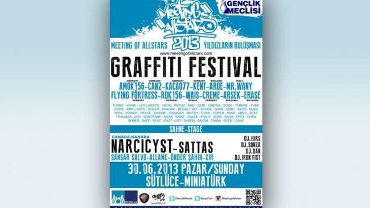 Uluslararası Graffiti Festivali Miniatürk'te!