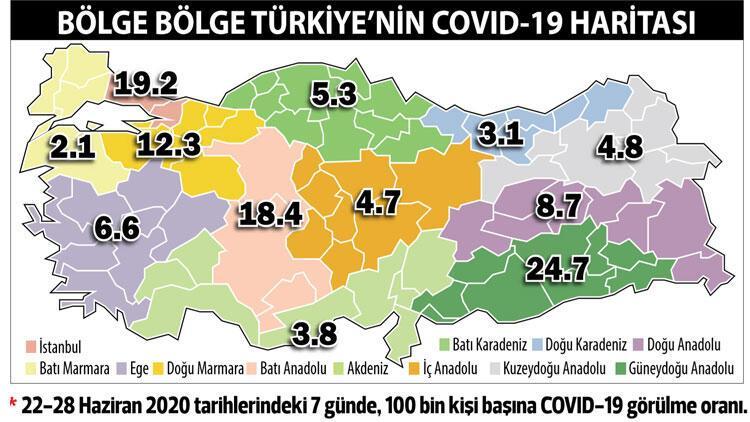 Son dakika haberler: Bölge bölge Türkiye'nin corona virüs haritası! O bölgelerdeki artış endişe verici...