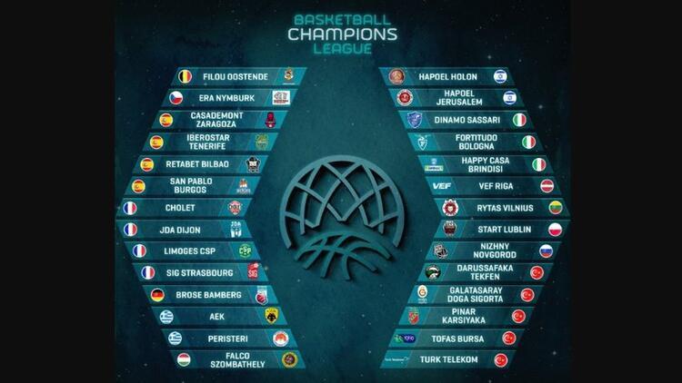FIBA Şampiyonlar Ligi'ne katılacak 44 takım açıklandı!