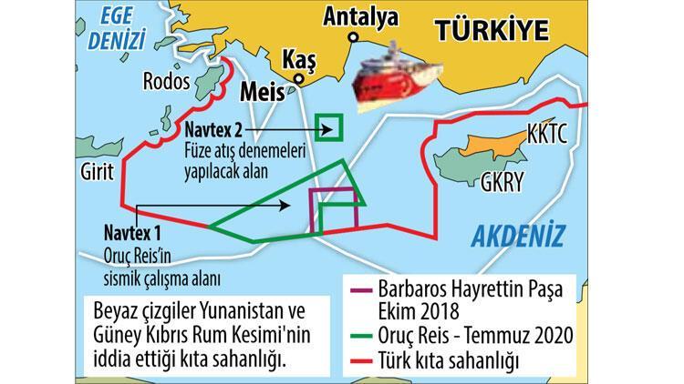 Türkiye peş peşe duyurdu! Navtex ilanı...