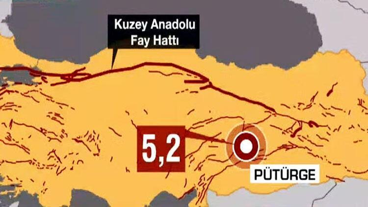 Son dakika haberler... Malatya'nın Pütürge ilçesinde 5.2 büyüklüğünde deprem