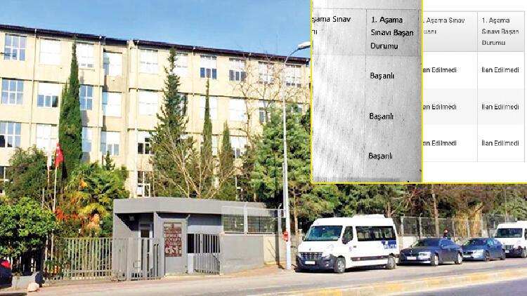 Son dakika: Marmara Üniversitesi'nde skandal! Aileler şikâyet etti