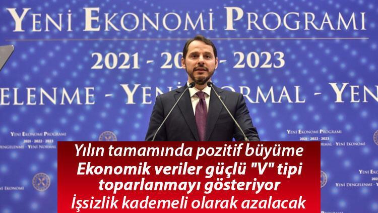 Son dakika... Bakan Albayrak Yeni Ekonomi Programı'nı açıkladı