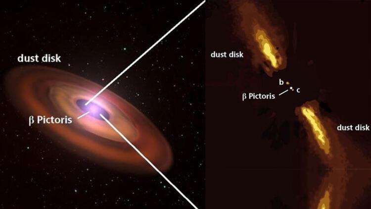63 ışık yılı uzaklıkta dış gezegen tespit edildi