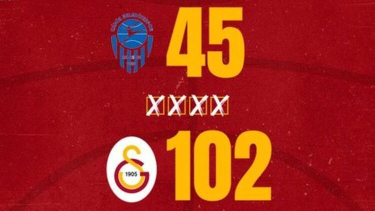 KBSL | Samsun Canik Belediye 45-102 Galatasaray