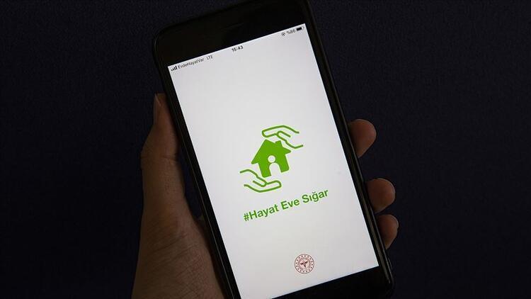 HES kodu nasıl alınır HES kodu alma ekranı.. e- Devlet, SMS ile HES kodu nasıl alınır