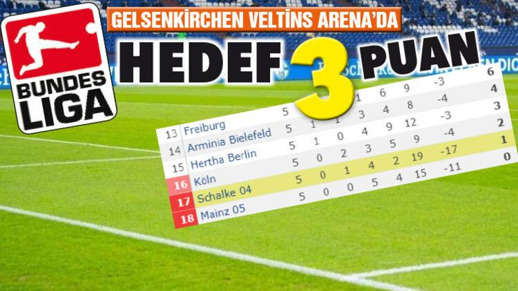 Schalke Türk futbolcularına güveniyor