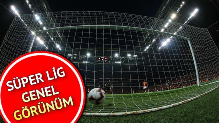 Süper Lig'de puan durumu nasıl şekillendi? İşte 8. hafta puan durumu ve alınan sonuçlar