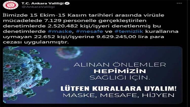 Ankara'da 1 ayda 9 milyon lira 'koronavirüs' cezası