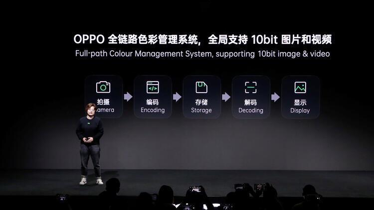 Oppo, Mutlak Renk Yönetim Sistemi'ni duyurdu