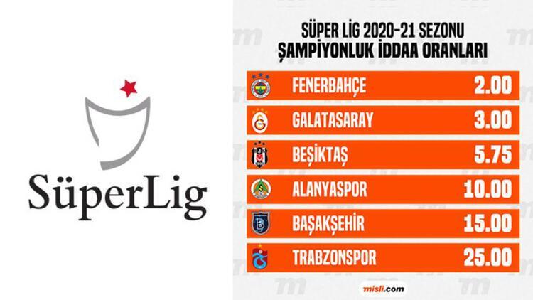 Şampiyonluk oranları güncellendi! Derbi sonrası Fenerbahçe ile Beşiktaş'ın iddaa oranı...