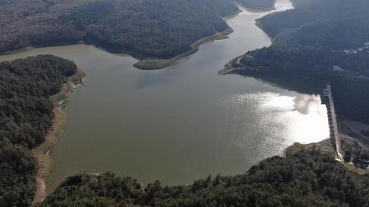 İstanbul'da baraj doluluk oranları açıklandı! İSKİ duyurdu
