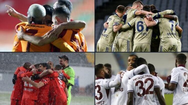 Süper Lig'de şampiyonluk oranları güncellendi! Galatasaray iddaa'da ilk kez...