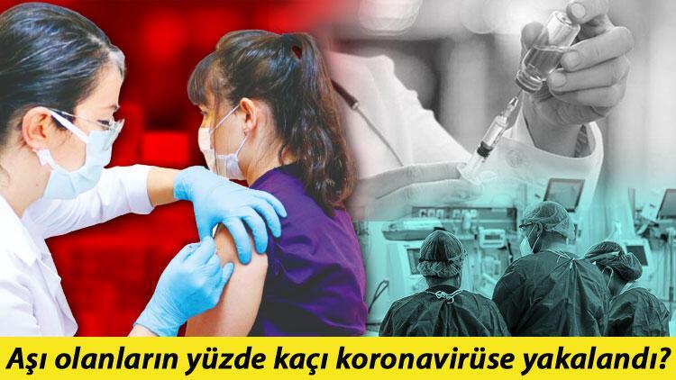 15 milyon koronavirüs aşısından sonra ilk sonuç! Bu rakamlara bakın aşınızı olun...