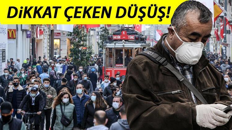 Son dakika haberi: Sağlık Bakanı Fahrettin Koca İstanbul'daki son durumu paylaştı: Vaka sayısı yüzde 65 azaldı