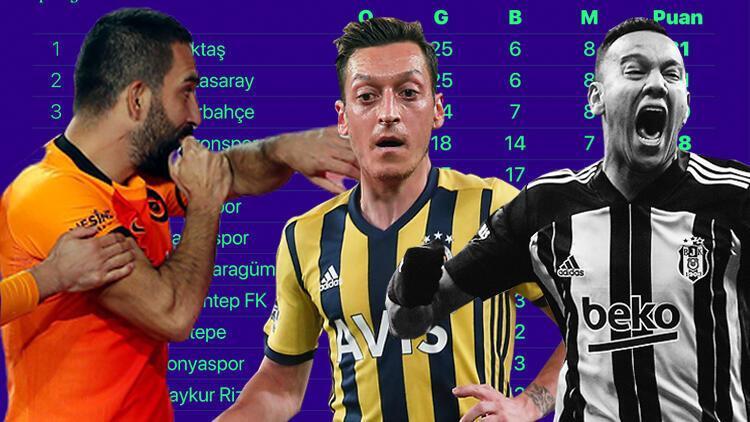 Son dakika: Süper Lig'de 600 milyon liralık şampiyonluk yarışı! Beşiktaş, Galatasaray ve Fenerbahçe...