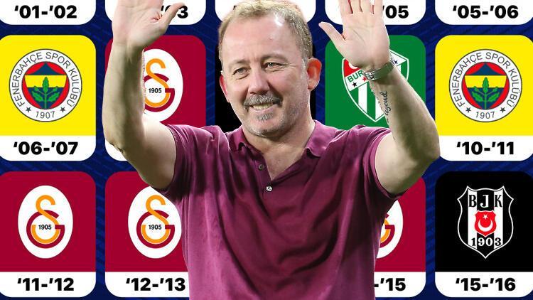 Süper Lig'de son 20 sezonun şampiyonları! Beşiktaş, Fenerbahçe, Galatasaray, Bursaspor ve Başakşehir...