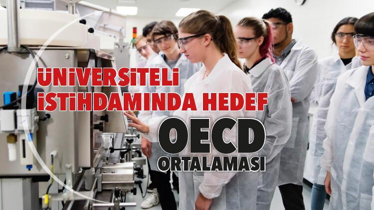Üniversiteli istihdamında hedef OECD ortalaması