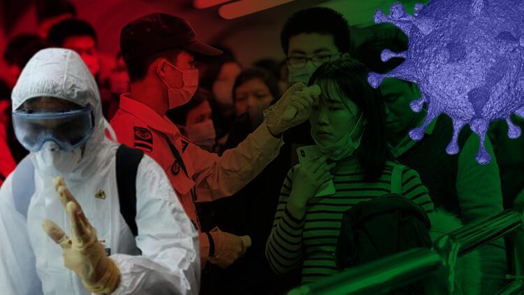 ABD'den laboratuvar sızıntısı iddiaları ile gündemden düşmeyen Çin'e 'tehdit' gibi Koronavirüs uyarısı