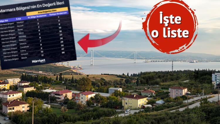 Yatırım yapmayı düşünenler dikkat... İstanbul dışında Marmaranın en değerli arsaları burada