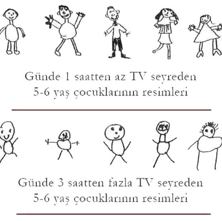 Televizyon Izleyen Ve Izlemeyen Cocuk Farkli Omur Kurt Kose