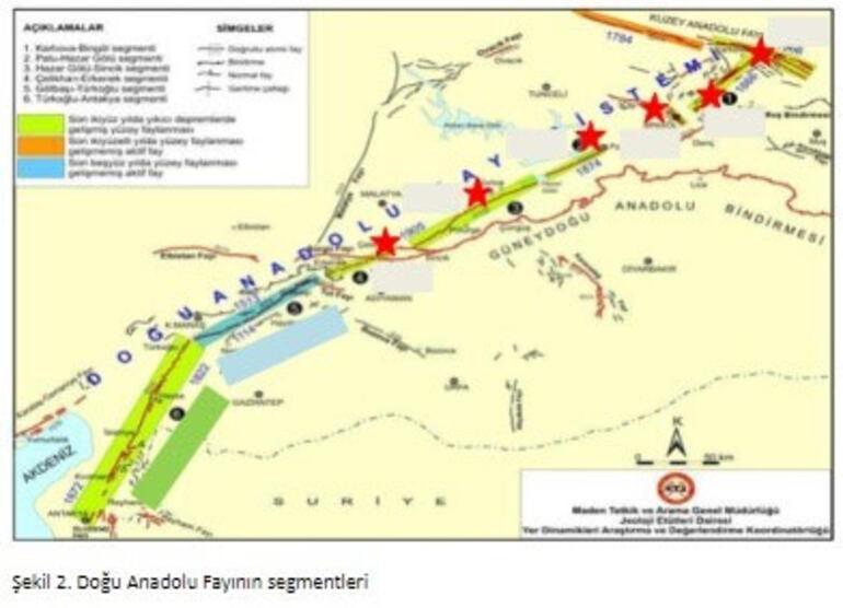 Deprem göçüne dikkat Maraş'ta üç büyük tehdit