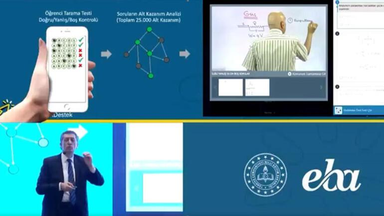 Bakan Selçuk 'yarını bekleyin' diye duyurmuştu İşte yenilenen eğitim bilişim ağının detayları…