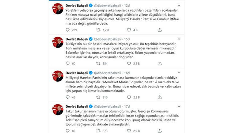 MHP Lideri Bahçeliden memleket masası açıklaması