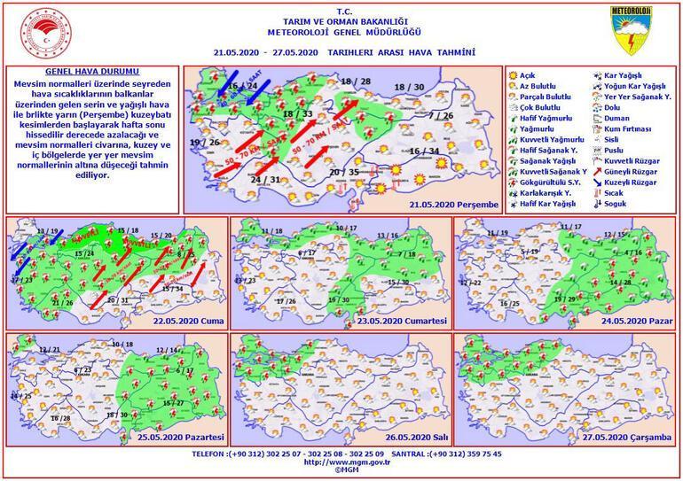 Bayramda hava nasıl olacak Meteorolojiden açıklama geldi...