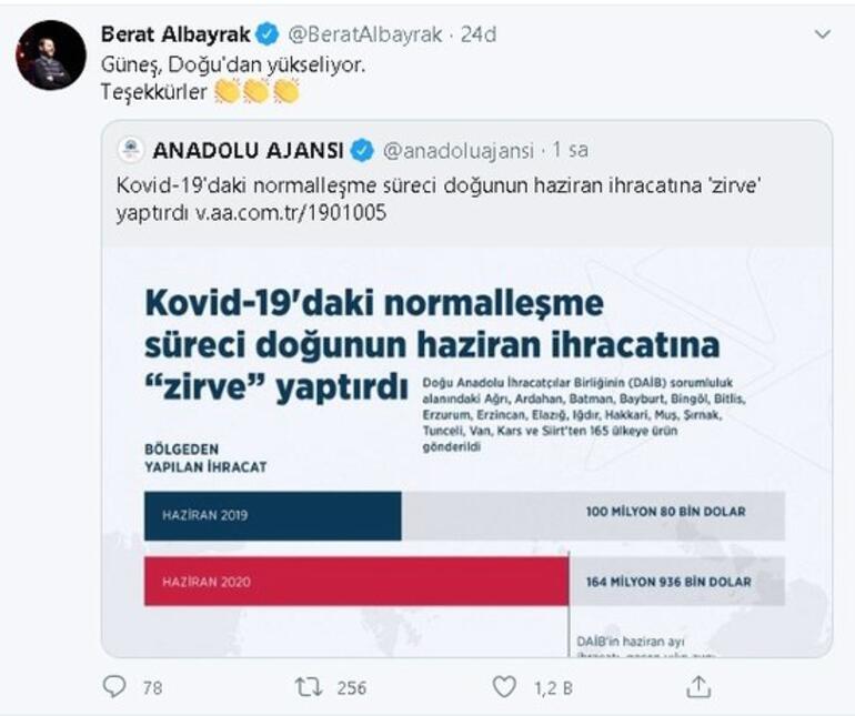 Hazine ve Maliye Bakanı Berat Albayrak rekoru sosyal medyadan Güneş Doğudan yükseliyor notuyla paylaştı